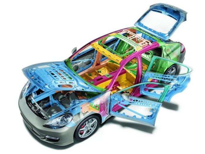 Переоборудование и оформление транспортных средств
